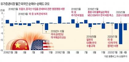 미중경제와한국투자시장.jpg